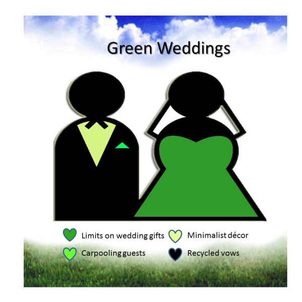Eco-Friendly Matrimony?